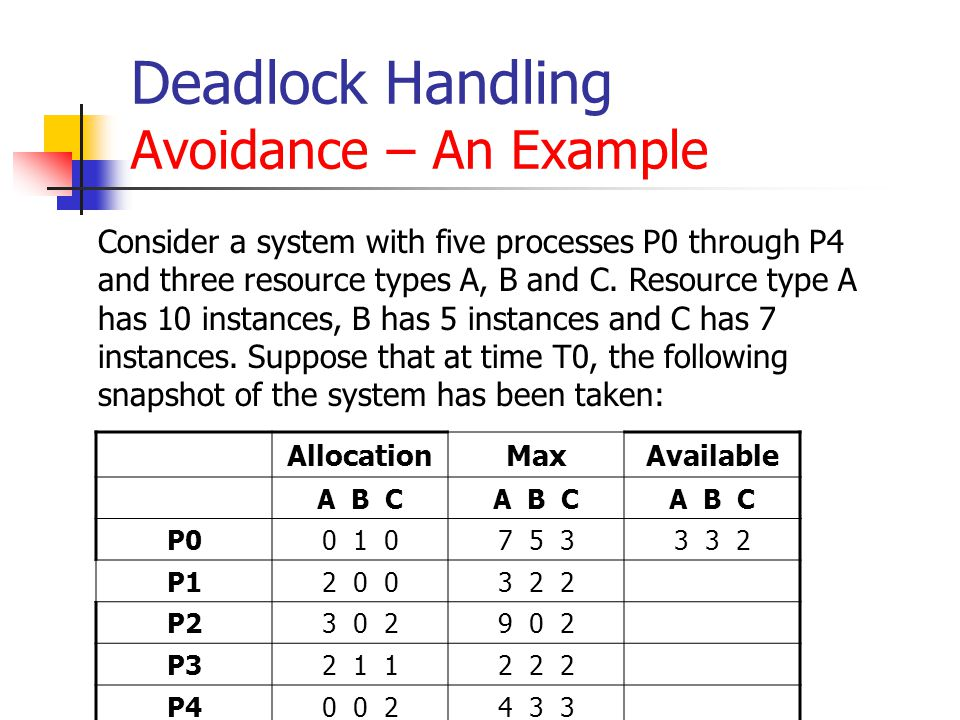 Deadlock Handling Avoidance – An Example