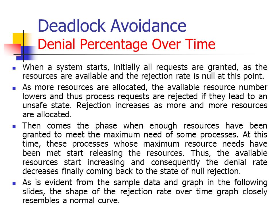 Deadlock Avoidance Denial Percentage Over Time