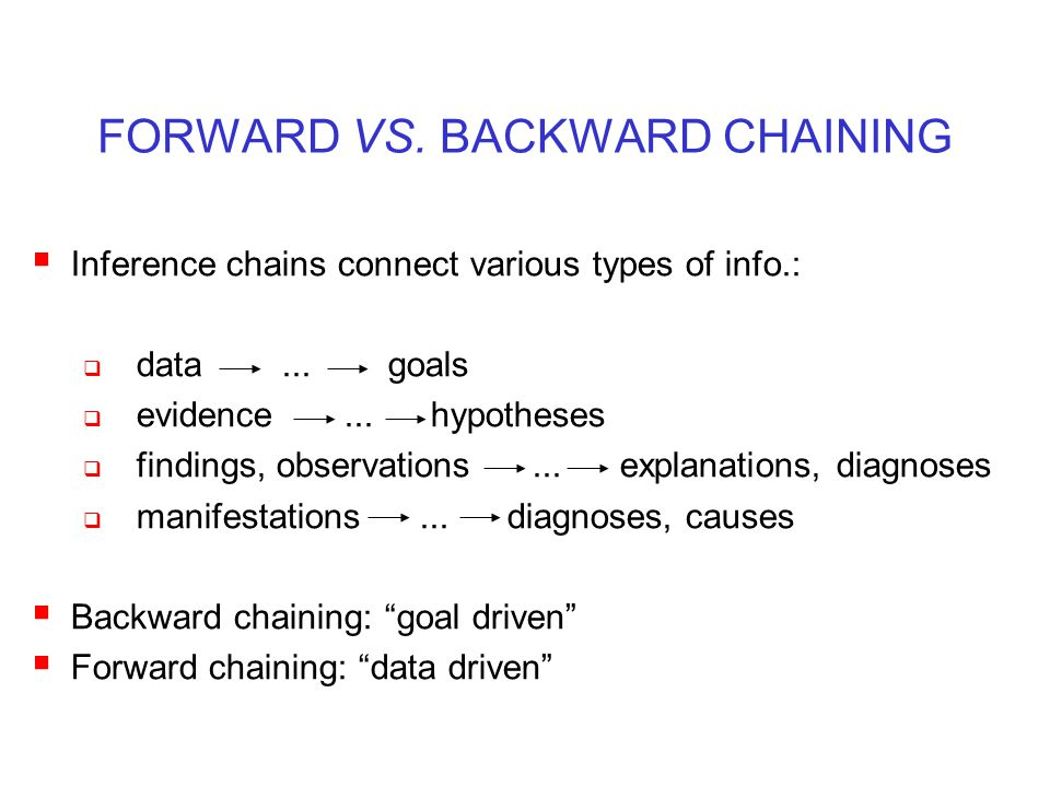FORWARD VS. BACKWARD CHAINING