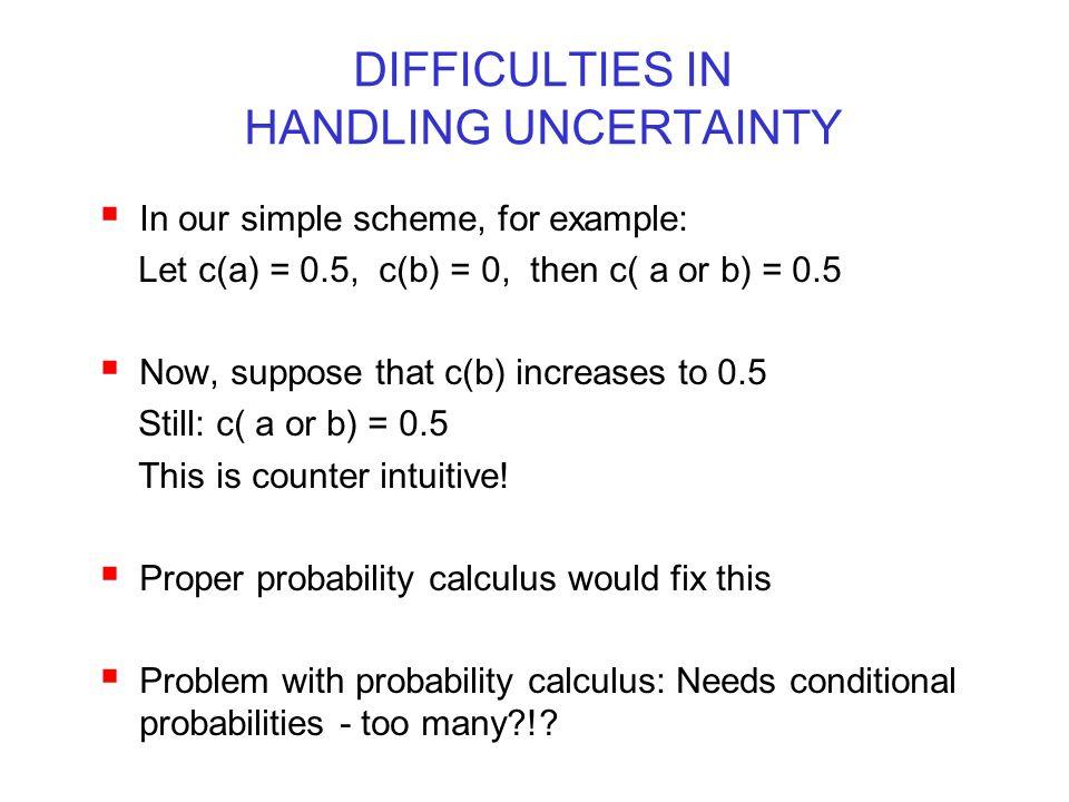 DIFFICULTIES IN HANDLING UNCERTAINTY