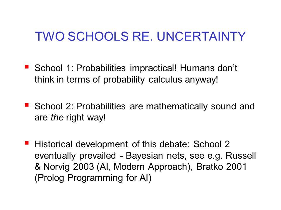 TWO SCHOOLS RE. UNCERTAINTY