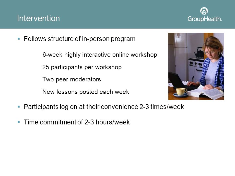 Intervention 6-week highly interactive online workshop