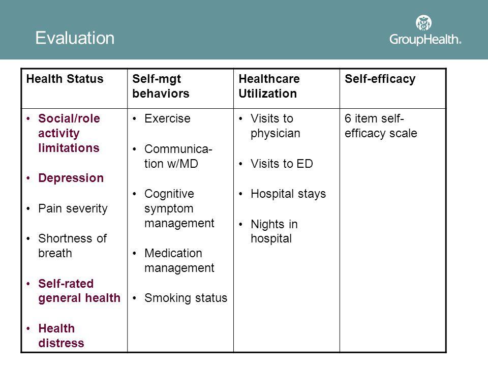 Evaluation Health Status Self-mgt behaviors Healthcare Utilization