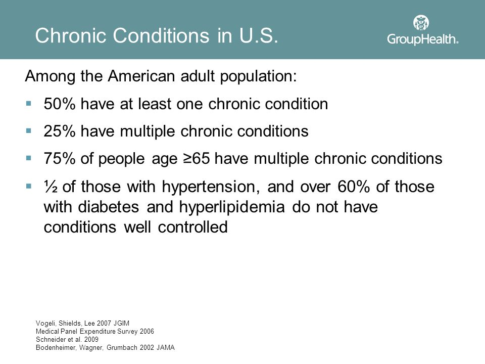 Chronic Conditions in U.S.