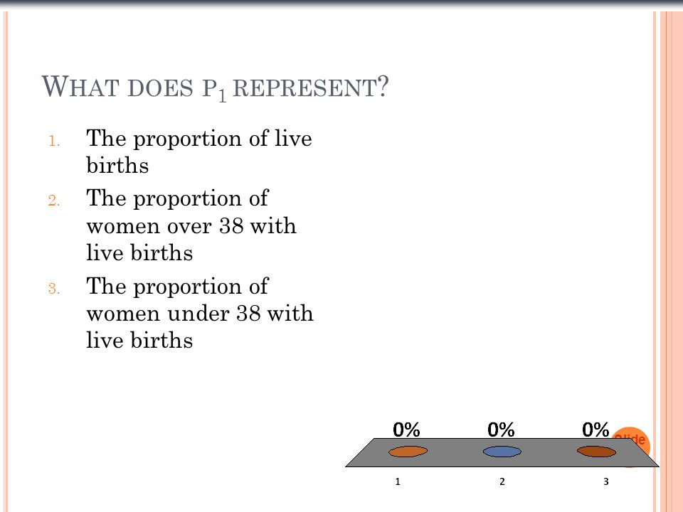 What does p1 represent The proportion of live births
