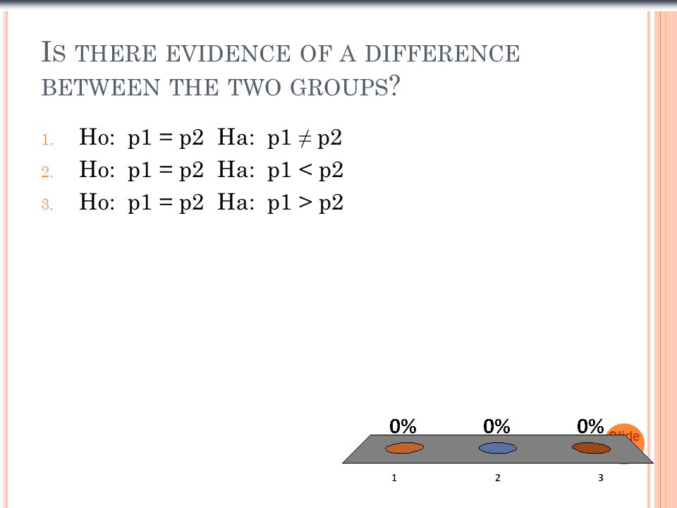 Is there evidence of a difference between the two groups