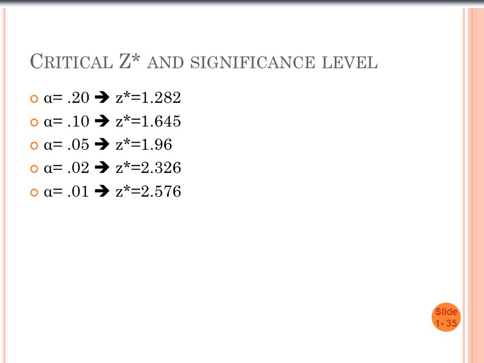 Critical Z* and significance level