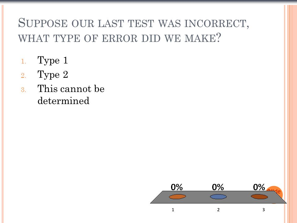 Suppose our last test was incorrect, what type of error did we make