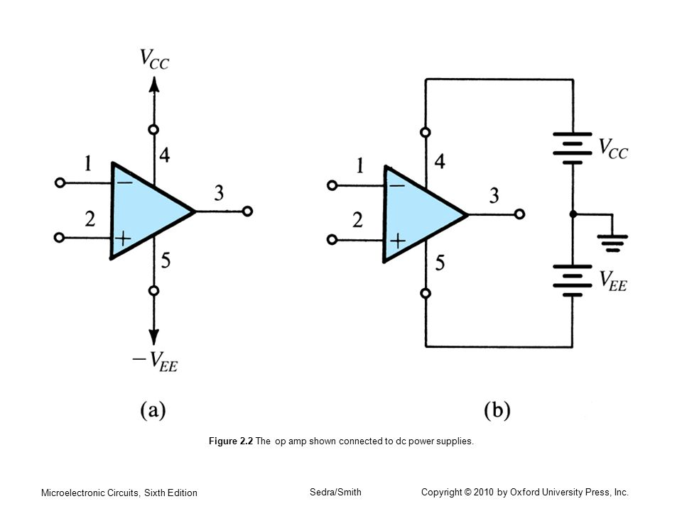 Figure 2.2 The op amp shown connected to dc power supplies.