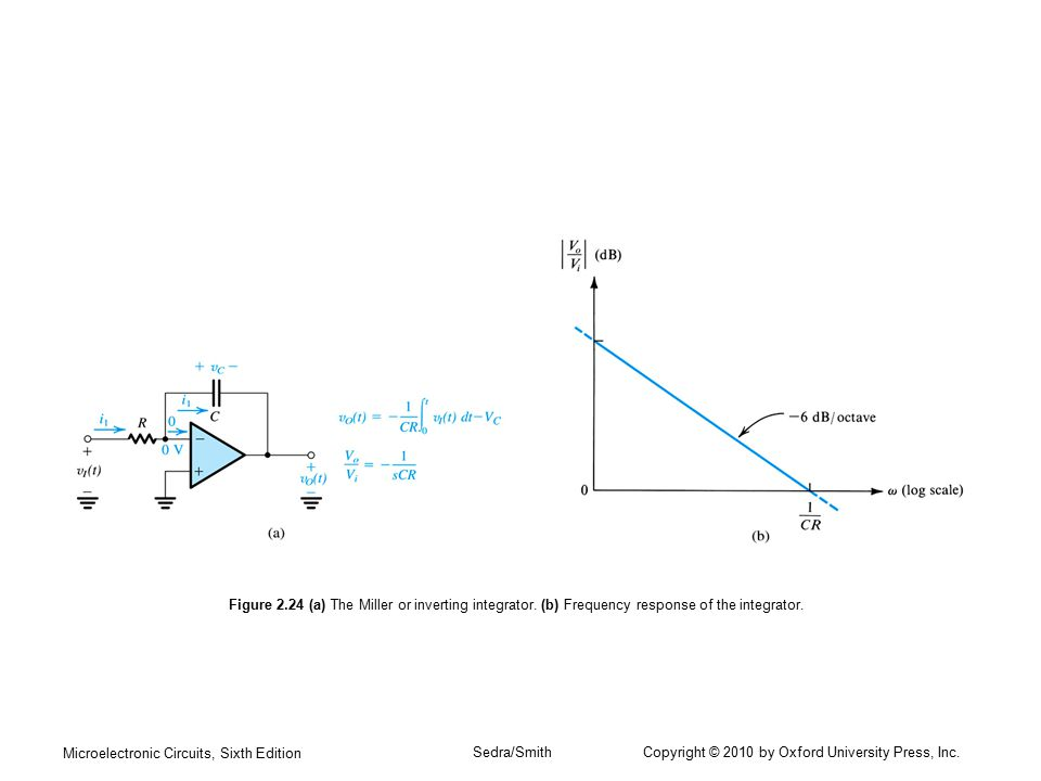 Figure 2. 24 (a) The Miller or inverting integrator