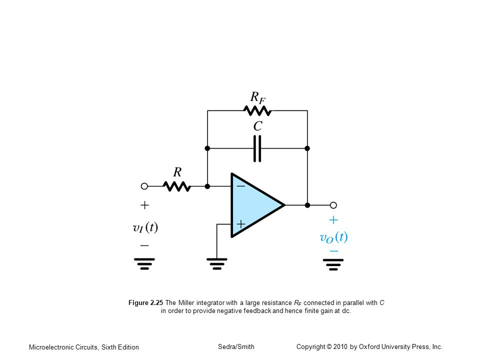 Figure 2.25 The Miller integrator with a large resistance RF connected in parallel with C in order to provide negative feedback and hence finite gain at dc.