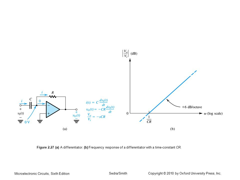 Figure 2. 27 (a) A differentiator