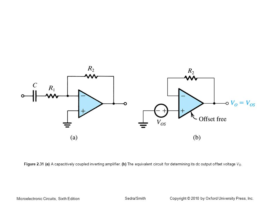 Figure 2. 31 (a) A capacitively coupled inverting amplifier