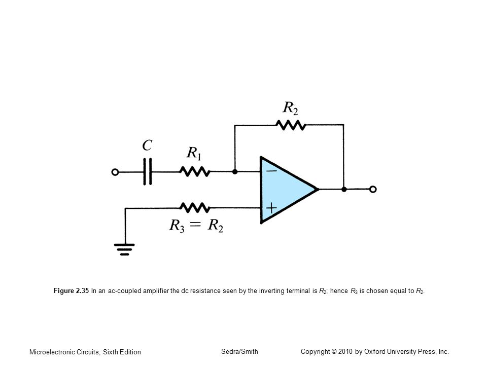 Figure 2.35 In an ac-coupled amplifier the dc resistance seen by the inverting terminal is R2; hence R3 is chosen equal to R2.