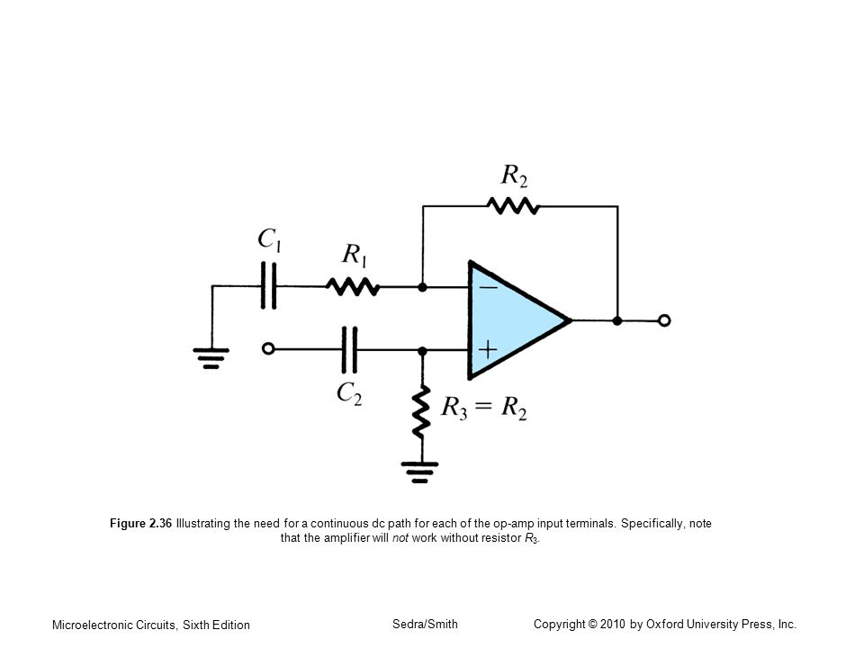 Figure 2.36 Illustrating the need for a continuous dc path for each of the op-amp input terminals. Specifically, note that the amplifier will not work without resistor R3.
