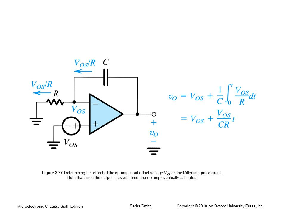 Figure 2.37 Determining the effect of the op-amp input offset voltage VOS on the Miller integrator circuit. Note that since the output rises with time, the op amp eventually saturates.