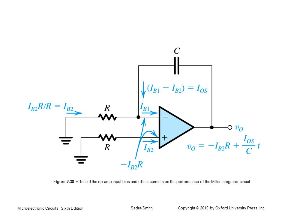 Figure 2.38 Effect of the op-amp input bias and offset currents on the performance of the Miller integrator circuit.
