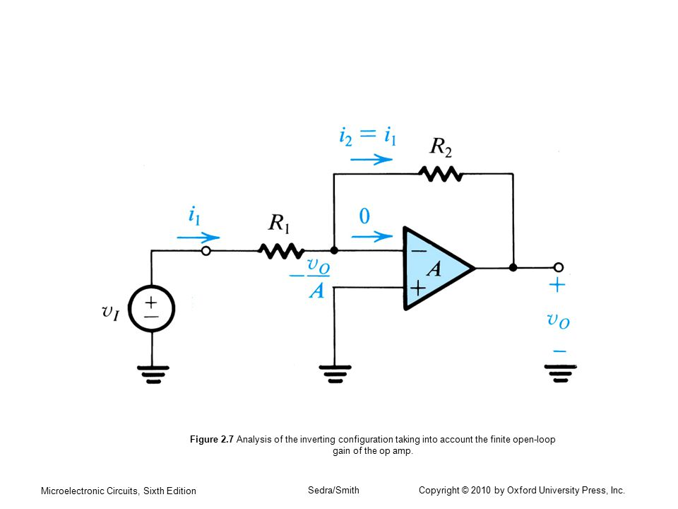 Figure 2.7 Analysis of the inverting configuration taking into account the finite open-loop gain of the op amp.