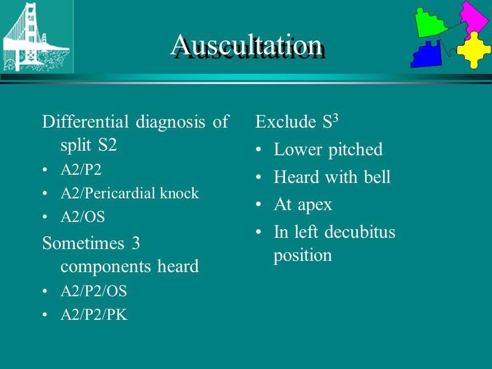 Auscultation Differential diagnosis of split S2