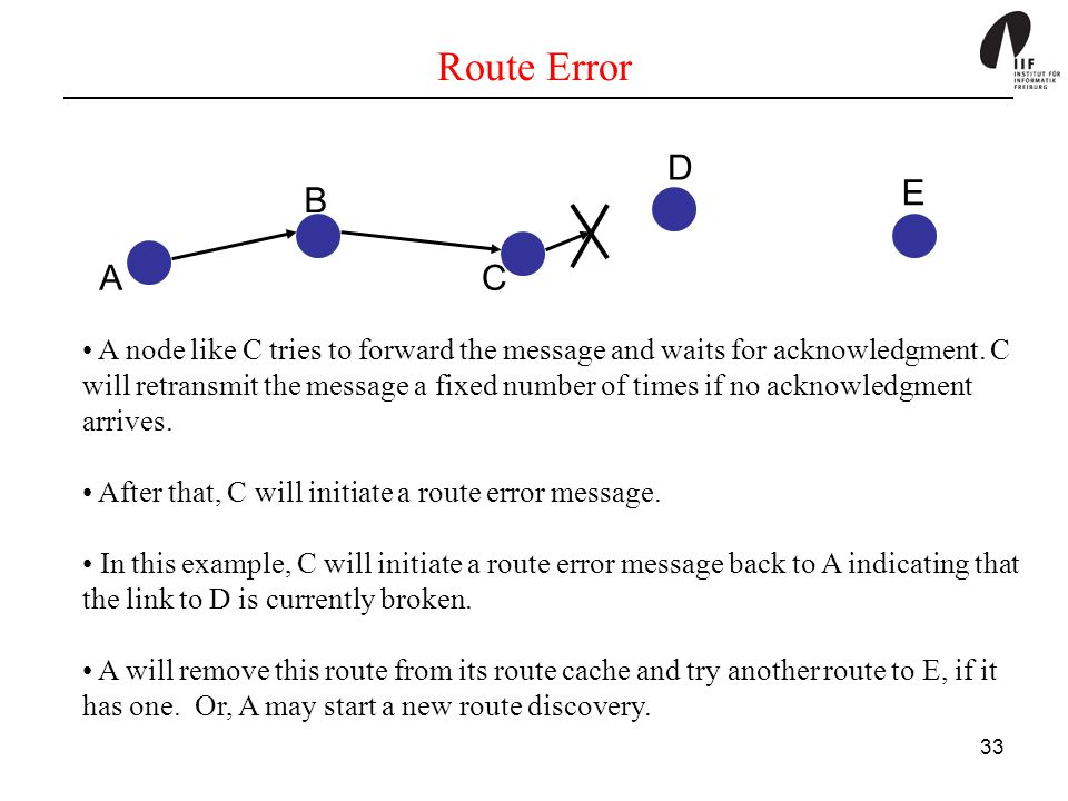 Route Error A. B. C. D. E.