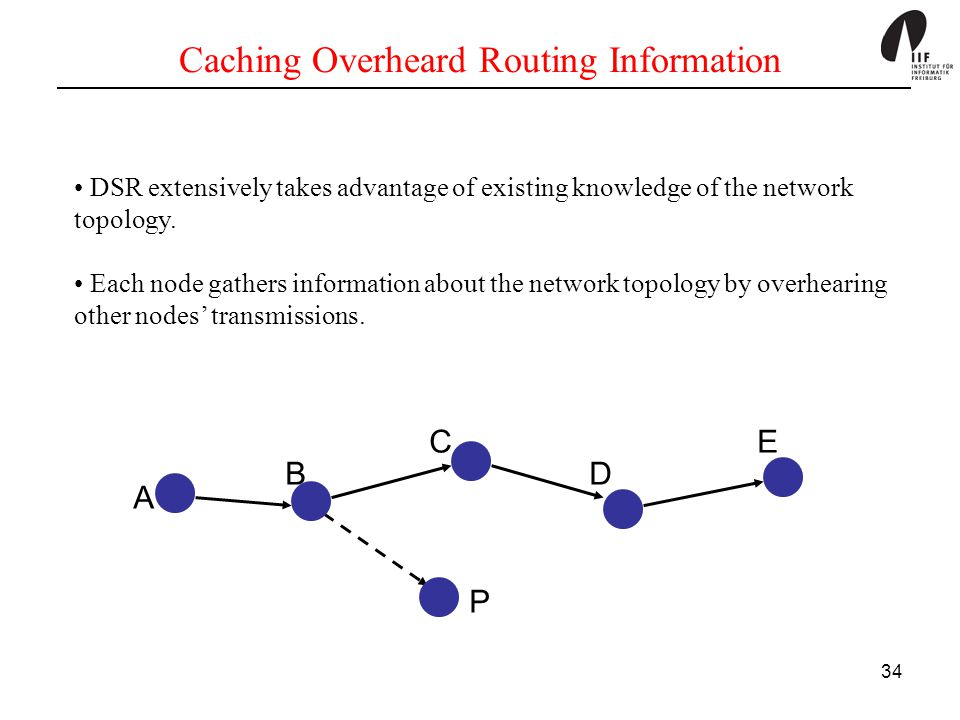 Caching Overheard Routing Information