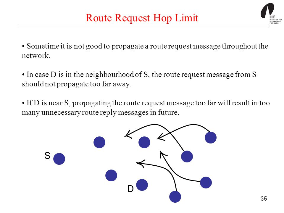 Route Request Hop Limit