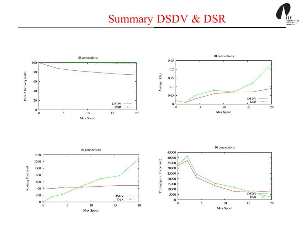 Summary DSDV & DSR