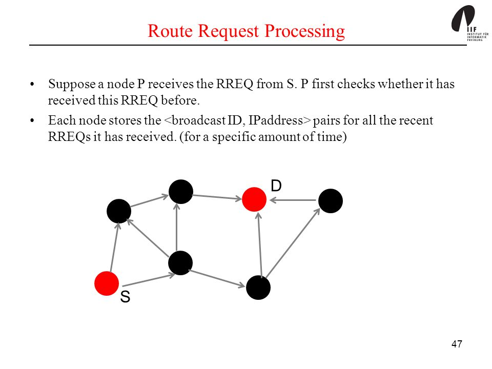 Route Request Processing