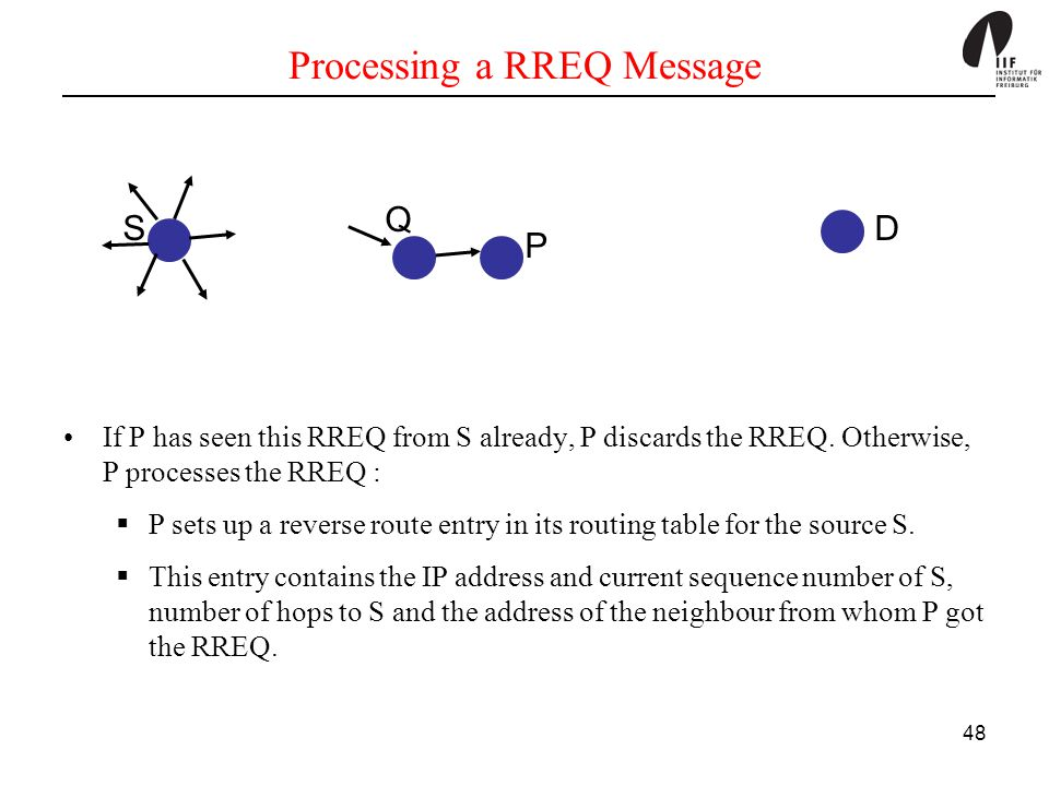 Processing a RREQ Message