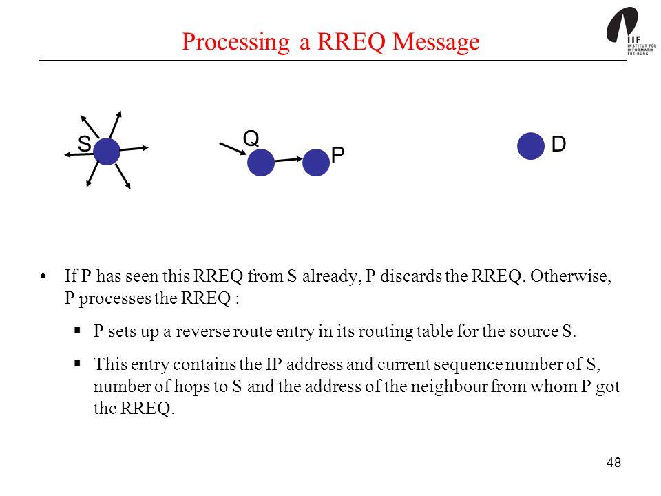 Processing a RREQ Message