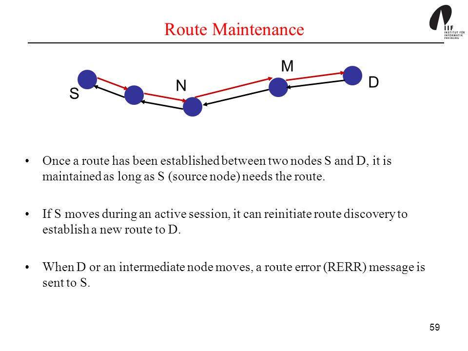 Route Maintenance M D N S
