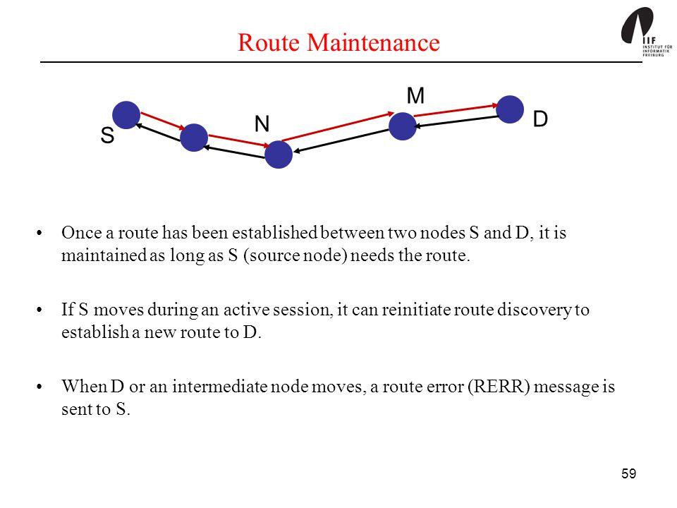 Route Maintenance M D N S