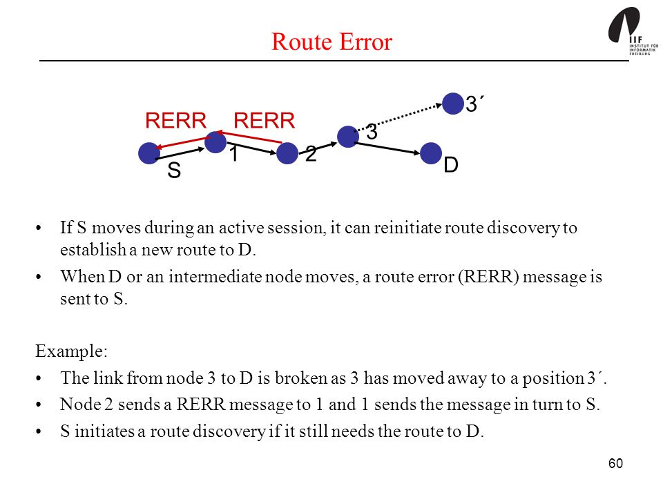 Route Error 1. 2. 3. S. D. RERR. 3´ If S moves during an active session, it can reinitiate route discovery to establish a new route to D.