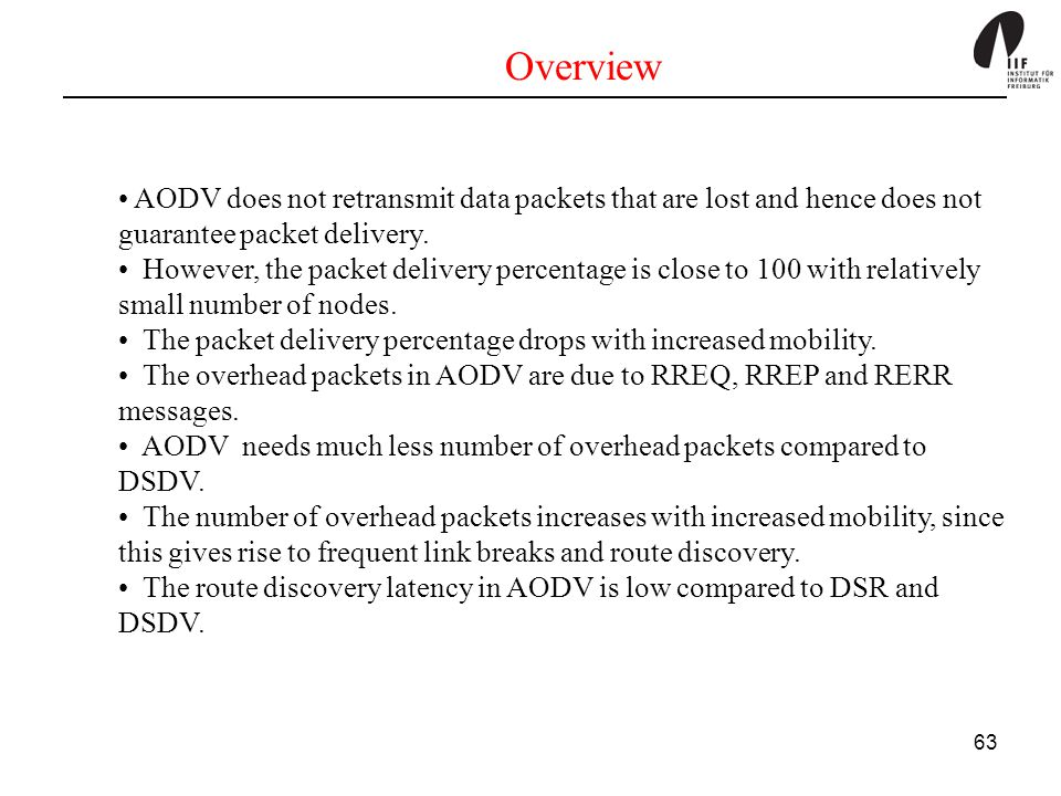 Overview AODV does not retransmit data packets that are lost and hence does not guarantee packet delivery.