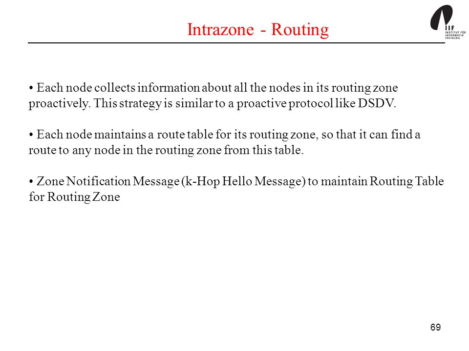 Intrazone - Routing