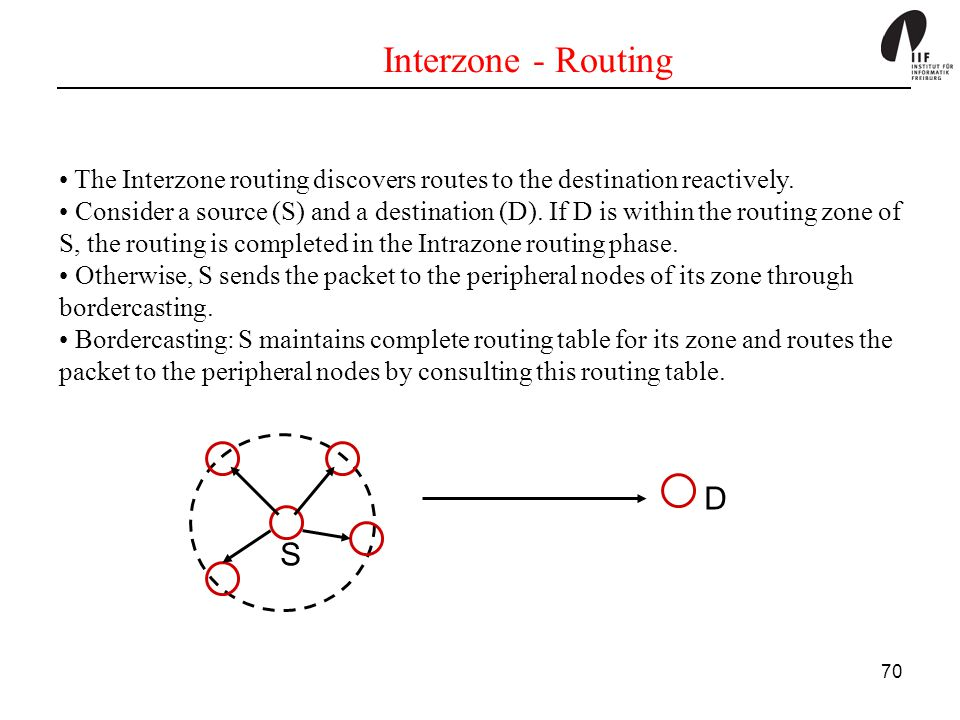 Interzone - Routing The Interzone routing discovers routes to the destination reactively.