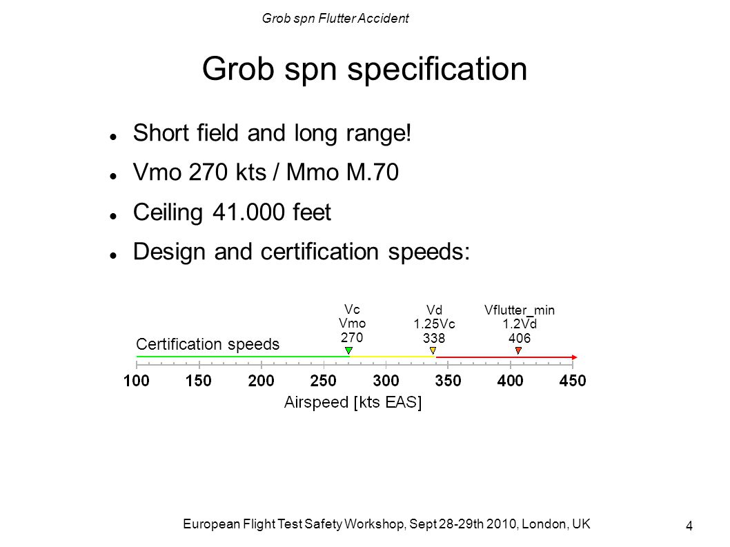 Grob spn specification