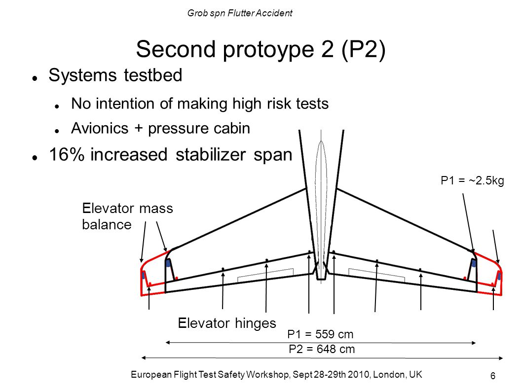 Second protoype 2 (P2) Systems testbed 16% increased stabilizer span