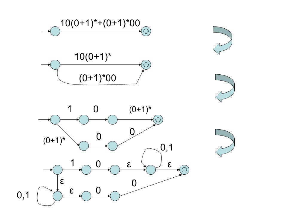 10(0+1)*+(0+1)*00 10(0+1)* (0+1)*00 1 (0+1)* (0+1)* 0,1 1 ε ε ε ε 0,1