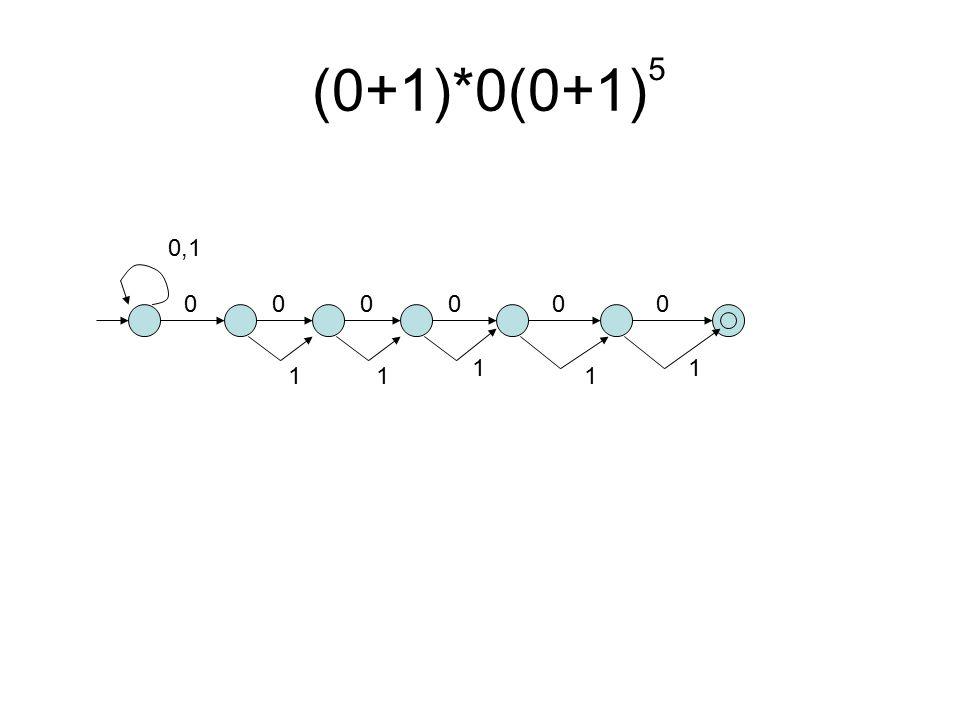(0+1)*0(0+1) 5 0,1 1 1 1 1 1