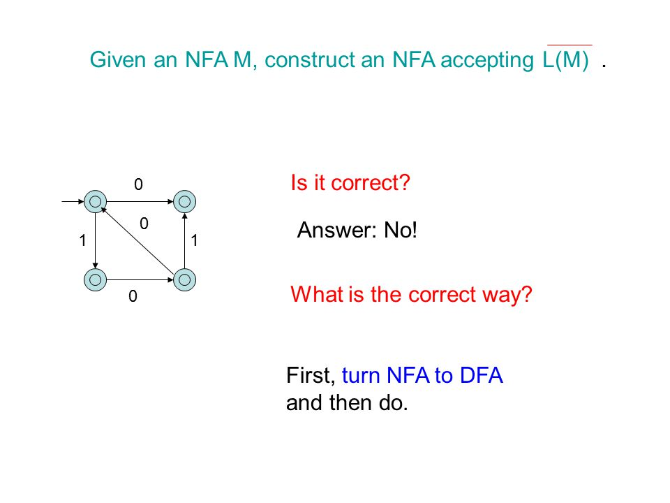 Given an NFA M, construct an NFA accepting L(M) .