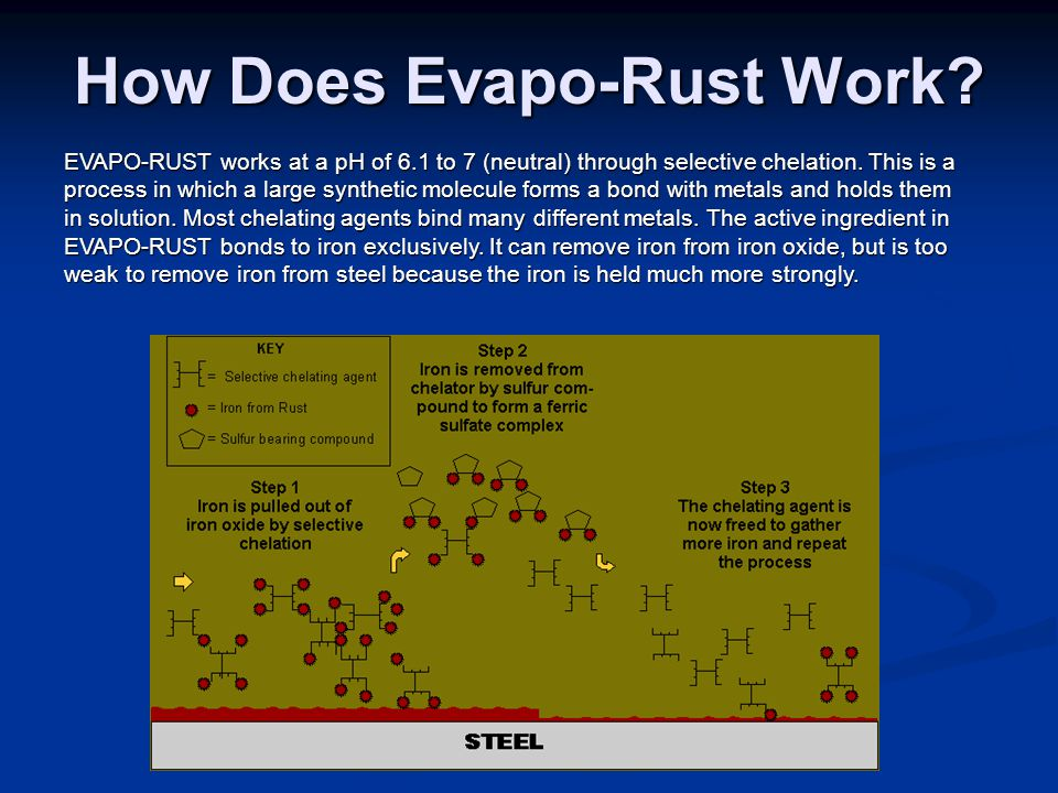 How Does Evapo-Rust Work