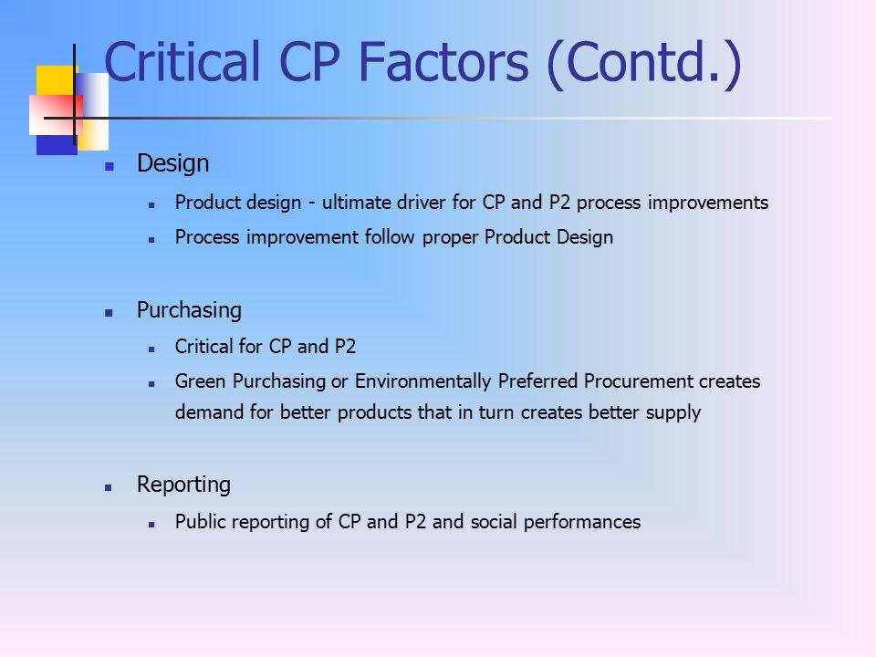 Critical CP Factors (Contd.)