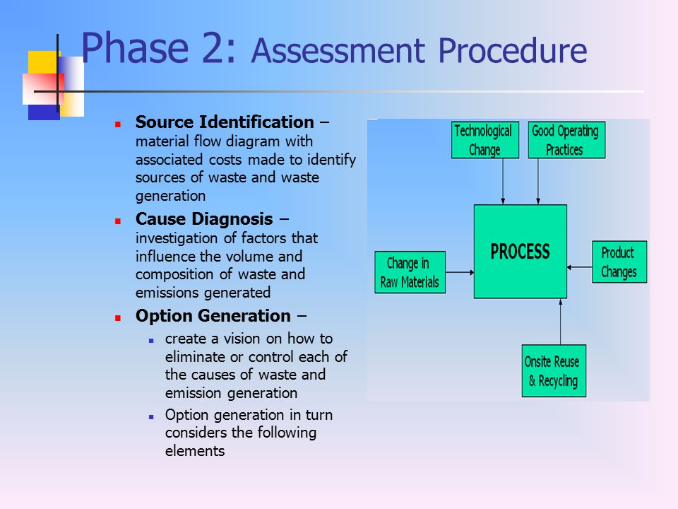 Phase 2: Assessment Procedure