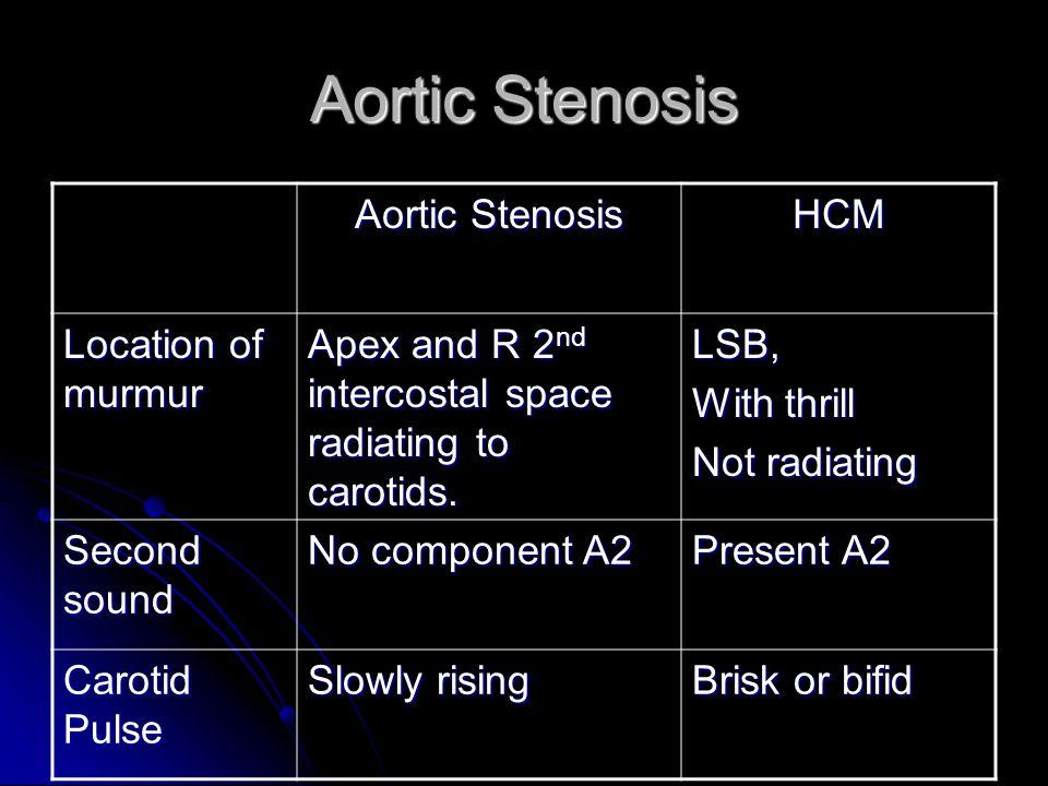 Aortic Stenosis Aortic Stenosis HCM Location of murmur