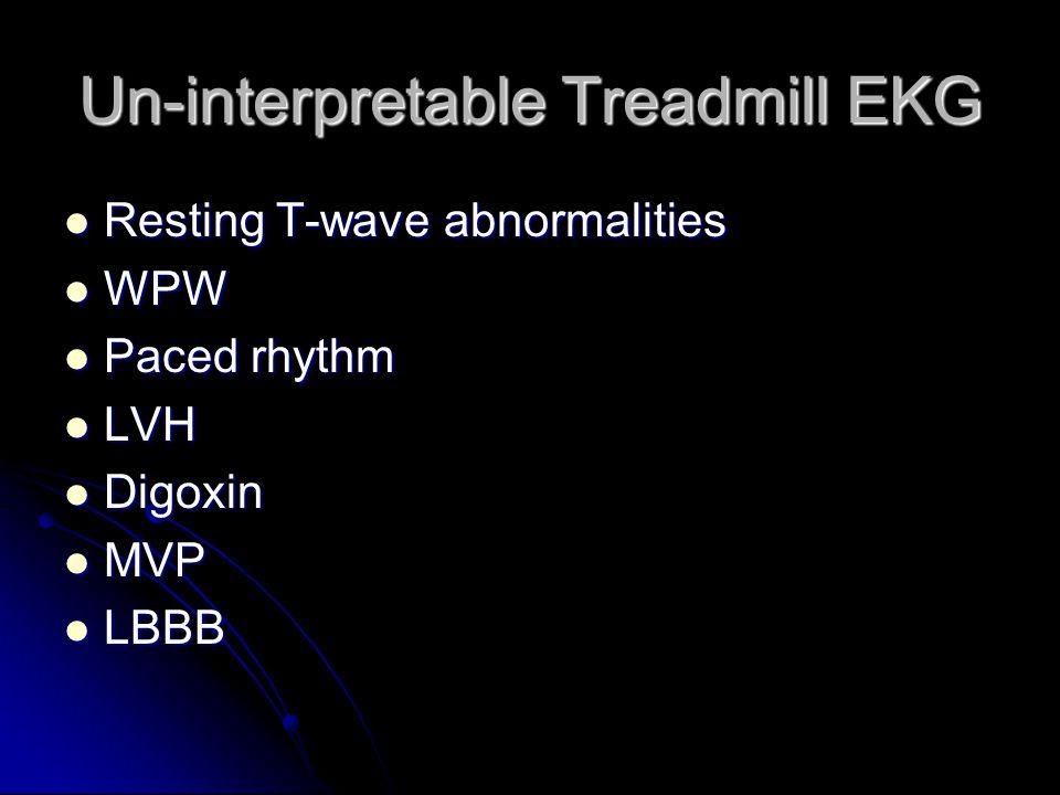 Un-interpretable Treadmill EKG