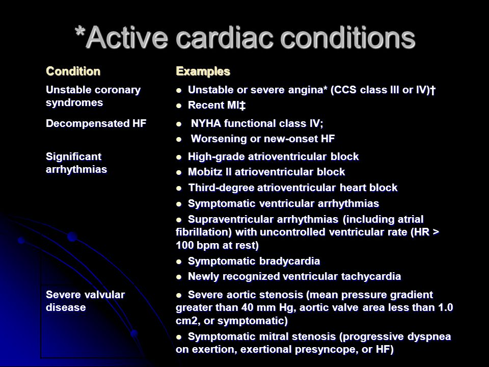 *Active cardiac conditions