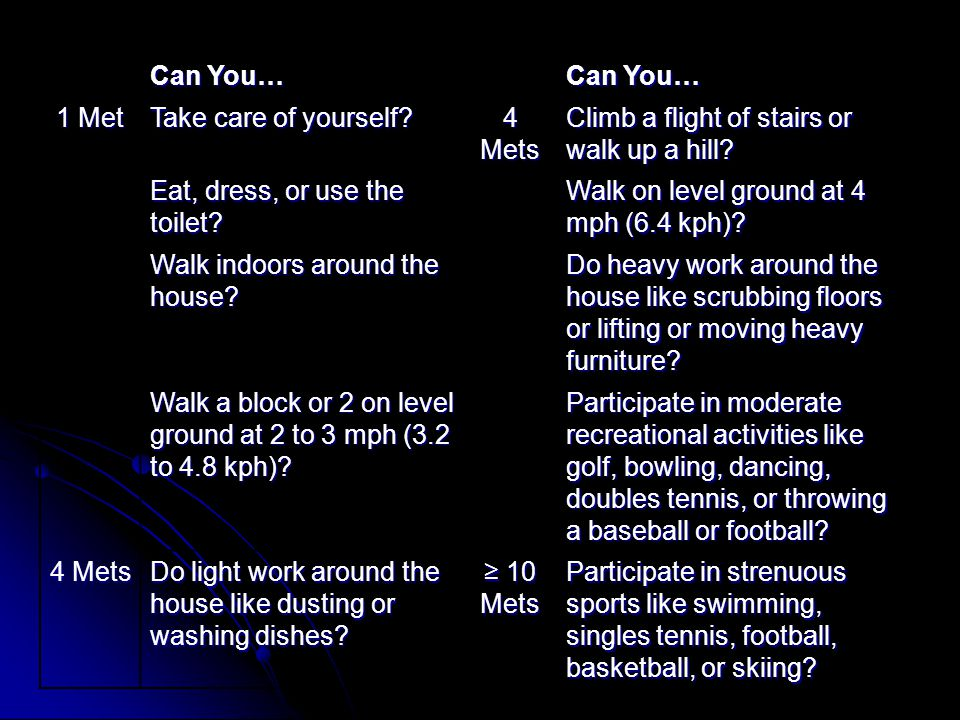 Can You… 1 Met. Take care of yourself 4 Mets. Climb a flight of stairs or walk up a hill Eat, dress, or use the toilet