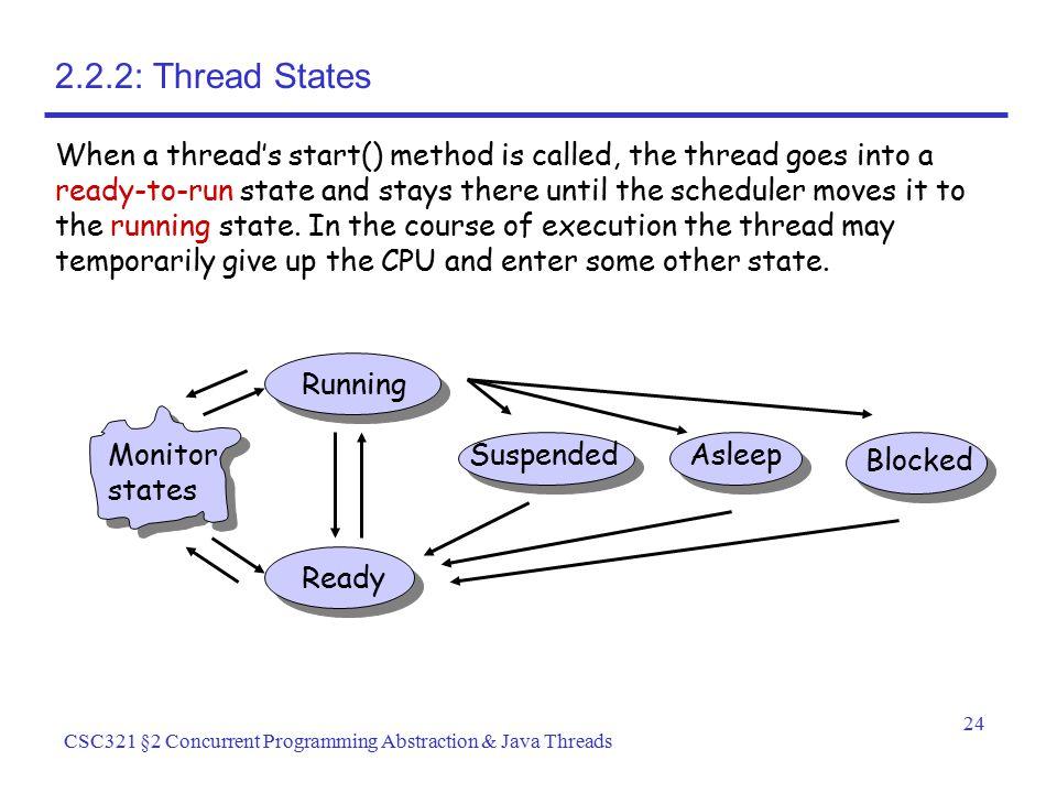 2.2.2: Thread States
