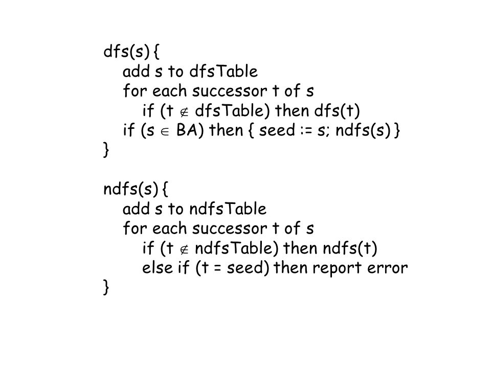 dfs(s) { add s to dfsTable. for each successor t of s. if (t  dfsTable) then dfs(t) if (s  BA) then { seed := s; ndfs(s) }